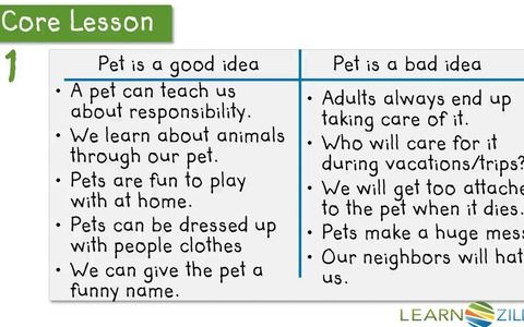 persuasive essays on pets List of good persuasive essay topics about animals definition persuasive or argumentative essays are those kind of essays in which a writer is.