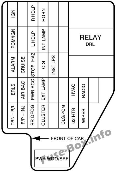 instrument panel fuse box diagram: chevrolet cavalier (1999)