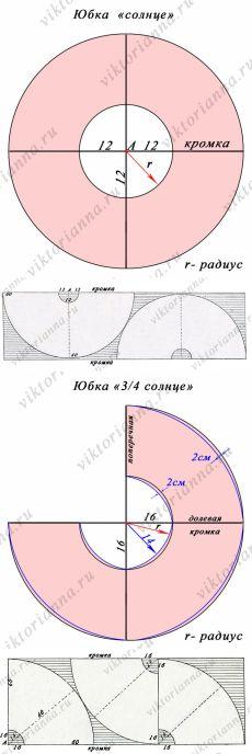 Юбка в стиле 50-х: солнце-клеш, полусолнце и ¾ солнце (выкройки – схемы)…