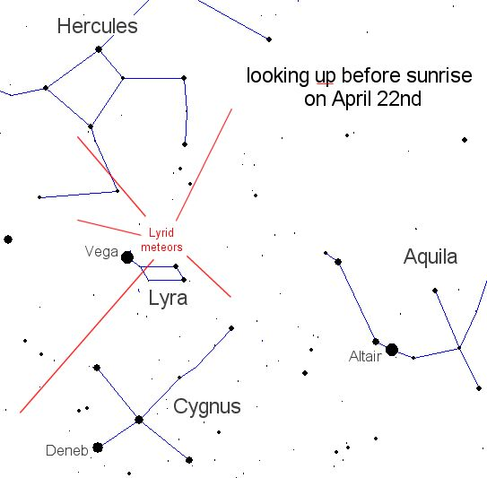 Every year in late April you can experience the Lyrids meteor shower.