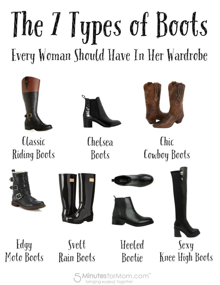 The 7 types of must-have boots for women. These 7 styles of boots should be in every woman's wardrobe.