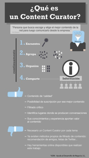 Los diferentes roles en el Social Media.