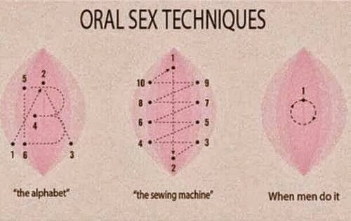 best techniques for sex Whether you.