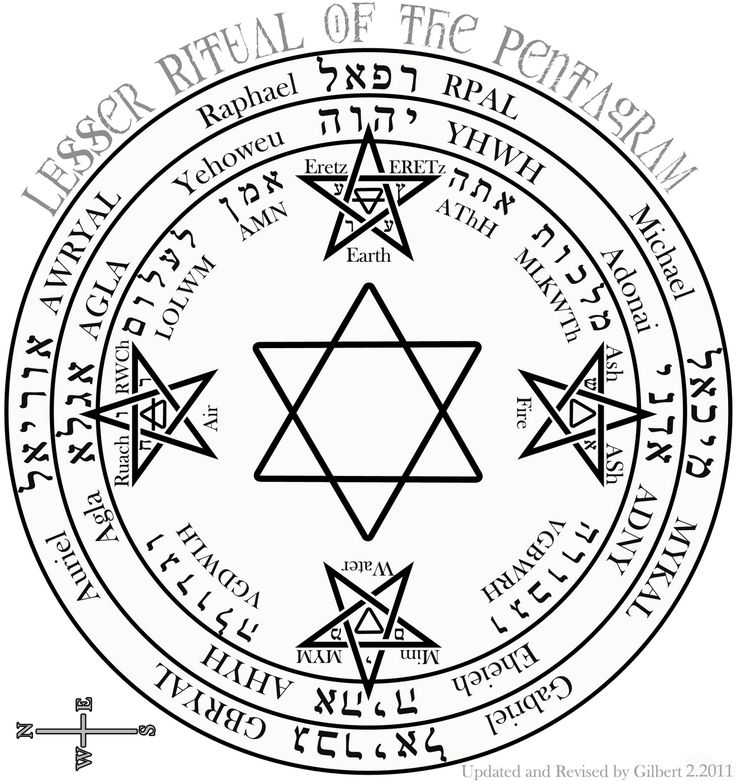 ☆ Magic Circle .. The Lesser Key of Solomon or Aggrippa's Fourth Book ::  via The Occultist ☆