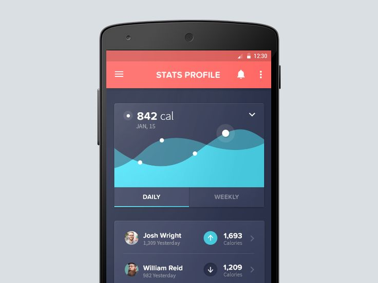 A stats page for a health app I have been working on and updating with material design elements.