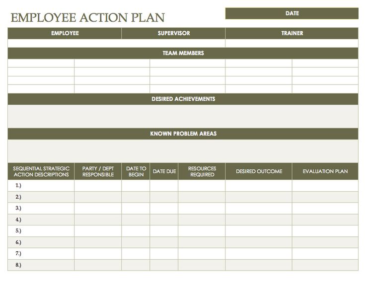Image result for Yearly planning sheet