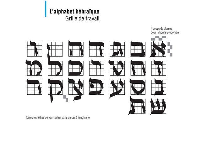 livre de calligraphie hébraique Page 3 by hebrew calligraphy, via Flickr