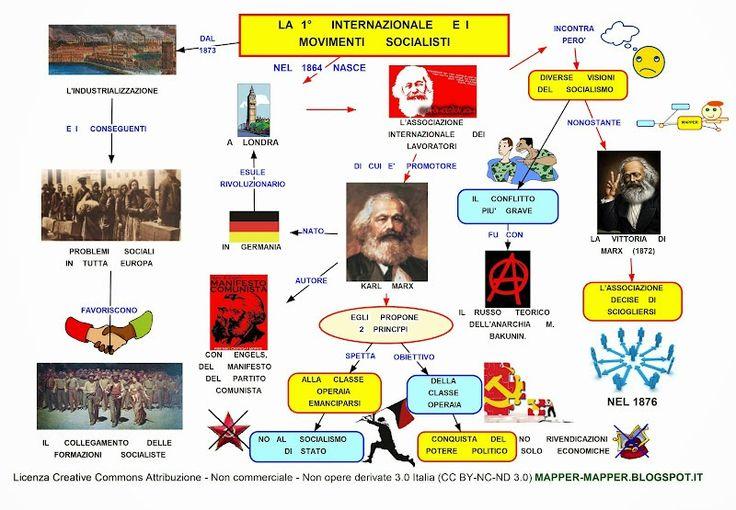 Mappa concettuale, Karl Marx: La Prima Internazionale. Associazione dei lavoratori di tutta Europa fondata nel 1864 a Londra.