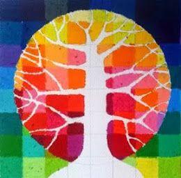 A Tree Grows Tutorial