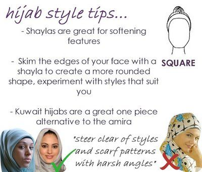 SQUARE FACES  StylishMuslimah: Styling Your Hijab To Suit Your Face Shape