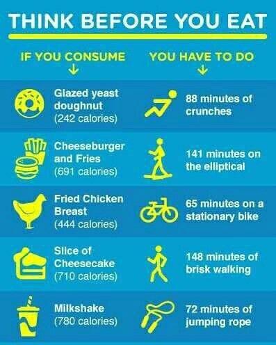 Enhance Fitness studio nutrition inspiration memes