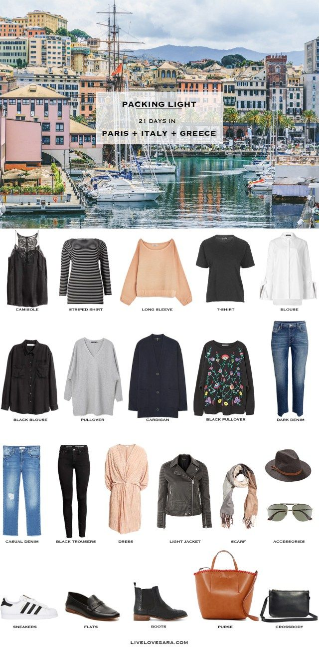Packing List:21 Day European Vacation in April - What to Pack - livelovesara