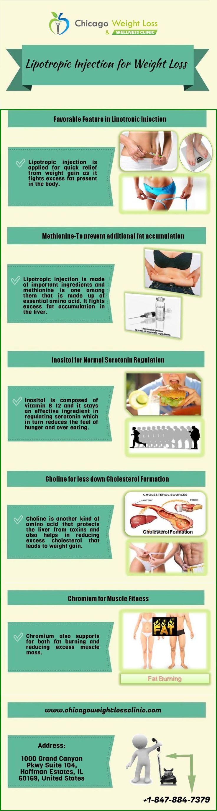 This #infograph explores the information on lipotropic injection that fights #weightgain. Also find the various types of like favorable feature in lipotropic injection, methionine-to prevent additional fat accumulation, inositol for normal serotonin regulation, choline for less down cholesterol formation. Lipotropic injection is made of important ingredients and methionine is one among them that is made up of essential amino acid. visit at http://www.chicagoweightlossclinic.com/about-us.html