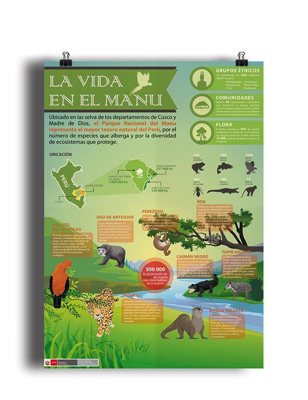 Infografia Parque Nacional del Manu | SERNANP on Behance