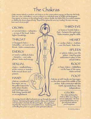 """Chakra means wheel in Sanskrit, and chakras are the centers where energy can flow into the body. this poster depicts and defines them. 8 1/2"""" x 11""""."""