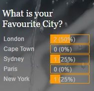Please vote for your Favorite City at http://backpacking-travel-guide.blogspot.co.za/