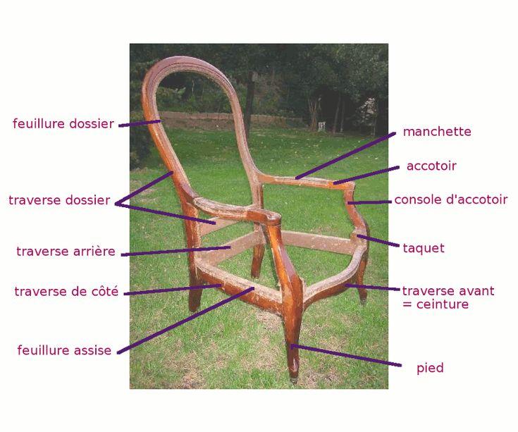 un site formidable pour réussir la rénovation de ses fauteuils même lorsque l'on est débutant!!!!