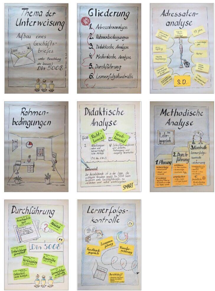 Ausbildereignung Flipchart Gestalten Praktische Prufung Plakat Gestalten