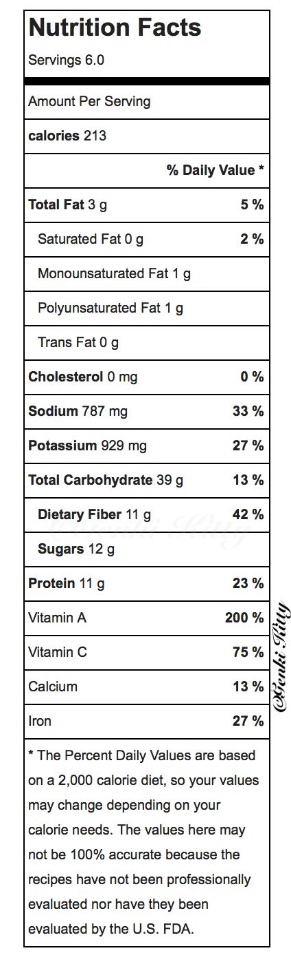 Nutritional facts for Creamy Swiss Chard Protein Soup Recipe