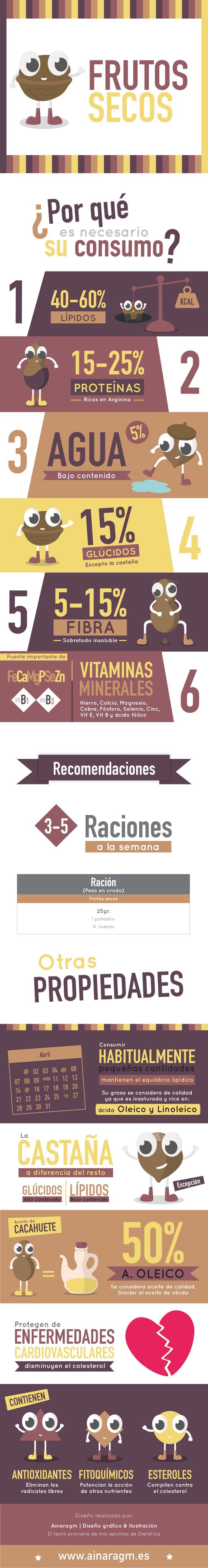 Infografía sobre los beneficios de los frutos secos #dietetica #dieta #alimentacion #salud #diseno #ilustracion #infografia