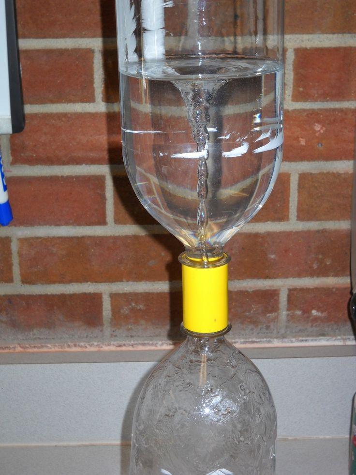 more than abc 2 liter bottle tornado two liter bottles who knew pinterest tornados. Black Bedroom Furniture Sets. Home Design Ideas