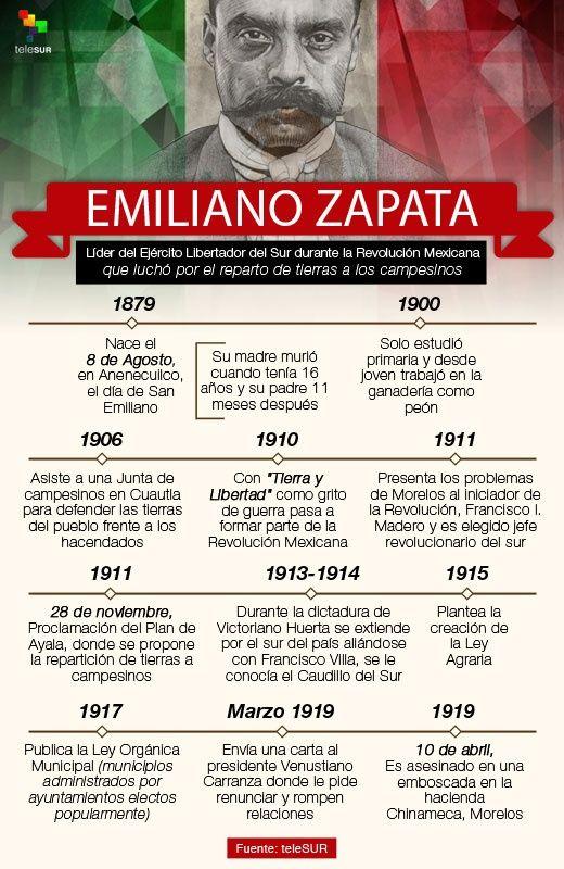 Emiliano Zapata nació el 8 de agosto de 1879 en Anenecuilco, estado Morelos (centro de México), donde se dedicó a trabajar sus tierras tras la muerte de sus padres cuando tenía 16 años.
