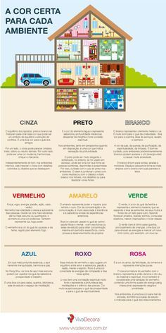 infografico-Qual-a-melhor-cor-para-usar-em-cada-ambiente.jpg (695×1390)