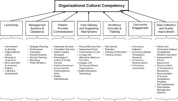 the introduction to the concept of the culture as defined by the business dictionary in 2017 Introduction negotiation is a definition of culture culture is a complex concept, and no single definition of it has achieved consensus in the literature.