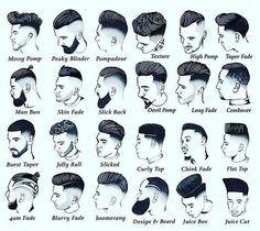 Something for the clients to refer to | Peaky blinder | jelly roll | boomerang | #barber #barbering #barbershop #barberlove #barberloveuk #barberlife #barbersinctv #barbersince98 #barbergrind #barberhustle #barberswag #barbersalute #barbergame #barbergang #barberuk #booksy #ukfaded #ukbarber #ukbarbers #ukbarberalliance #britishbarber #barbershopconnect #raggos