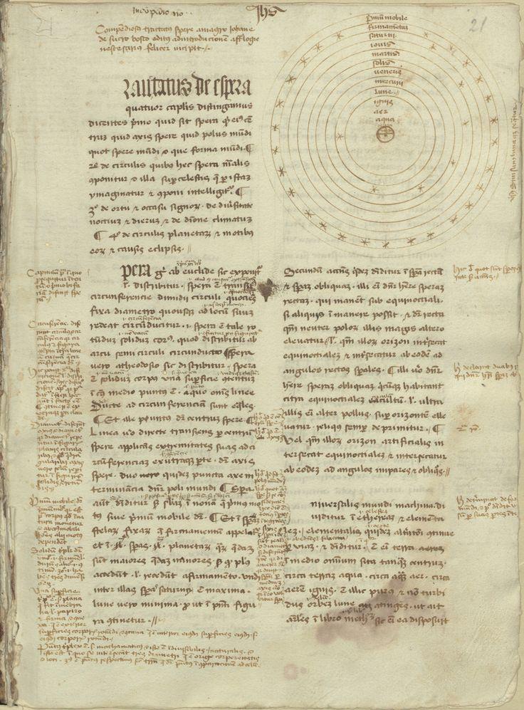 Alc. 285 - 0001_new - Johannes de Sacro Bosco (ca 1190-1256) «Compe[n]dius[us] tractat[us] spere».[1451-1500]. Cópia manuscrita.. BNP ALC. 285