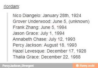THESE ARE THE CORRECT DATES>>>>>I thought that Nico & Hazel were born in the early 30s
