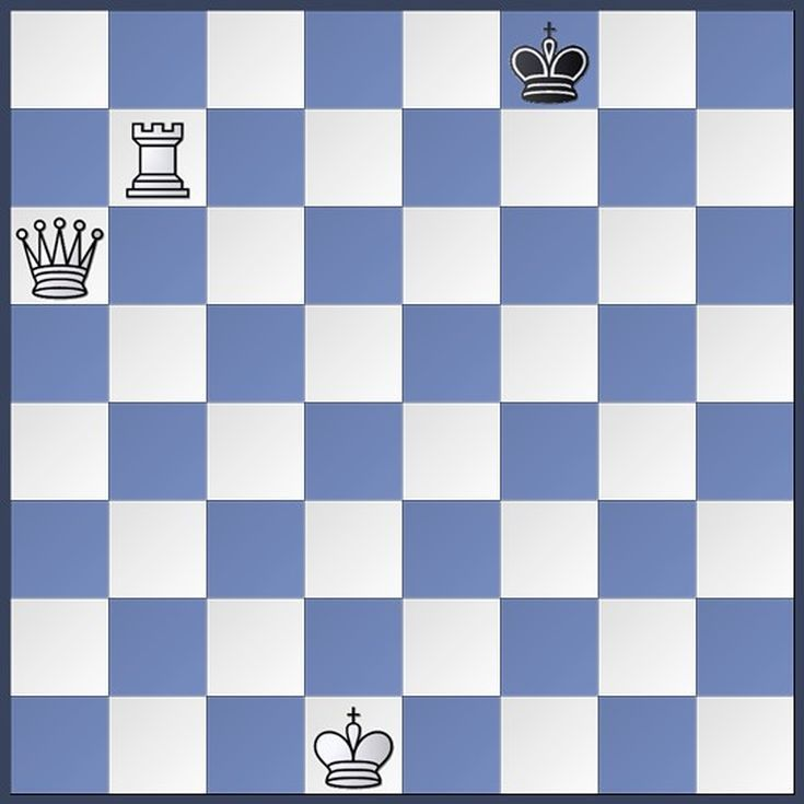 Basic Checkmates Beginning Chess Players Should Know