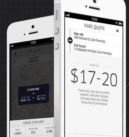 How Earn Money with Uber
