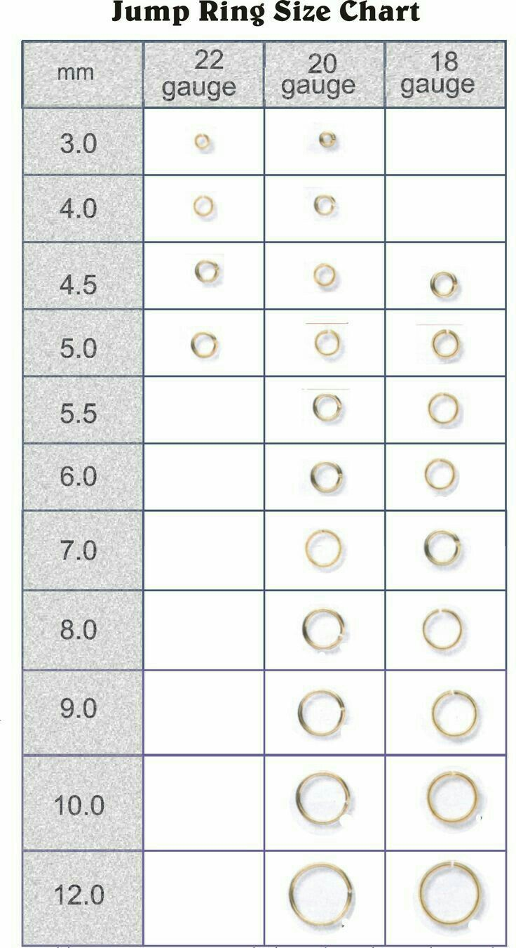 6806 best great ideas images on pinterest good ideas great ideas jump rings overview with chart judy markwell greentooth Choice Image
