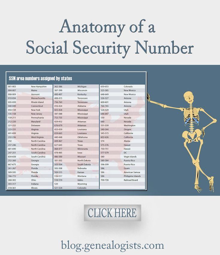 What might the digits of your ancestor's SSN tell you? See: Anatomy of a Social Security Number http://blog.genealogists.com/2012/12/anatomy-of-social-security-number.html #genealogy #familyhistory