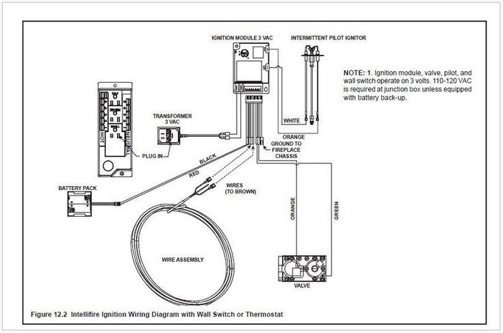 Gas Fireplace Wall Switch Wiring Fireplace Wall Fireplace Gas Fireplace