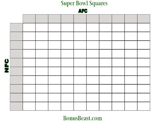 Printable 2015 super bowl squares new calendar template site for Block pool template