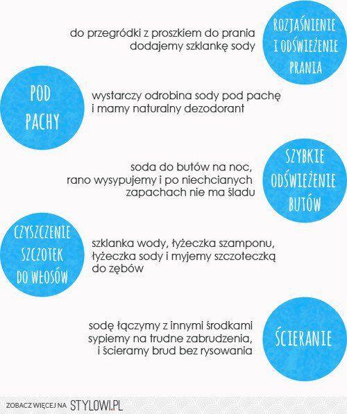 Akademia sprzątania: 10 ulubionych zastosowań sody oczy… na Stylowi.pl