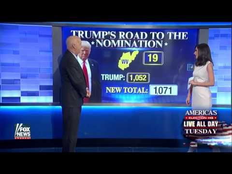"""Can Trump get the delegates needed to clinch the nomination    Fox News Video- News on Donald Trump  """"  """"""""Subscribe Now to get DAILY WORLD HOT NEWS   Subscribe  us at: YouTube = https://www.youtube.com/channel/UC2fmymhlW8XL-wnct47779Q  GooglePlus = http://ift.tt/212DFQE  Pinterest = http://ift.tt/1PVV8Cm   Facebook =  http://ift.tt/1YbWS0d  weebly = http://ift.tt/1VoxjeM   Website: http://ift.tt/1V8wypM  latest news on donald trump latest news on donald trump youtube latest news on donald…"""