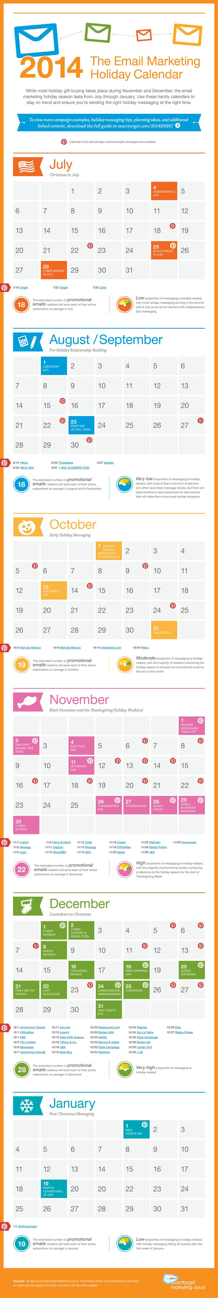The 2014 Email Marketing Holiday Calendar: Trends, Tips, and Examples