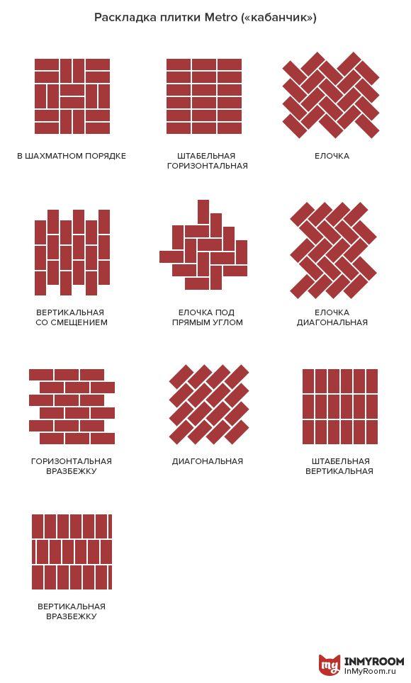 Фотография:  в стиле , Советы, Инфографика – фото на InMyRoom.ru