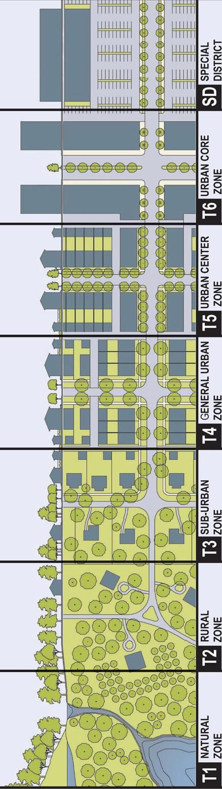 The transect urban planning model created by Andrés Duany establishes a sequence of human habitats (and hence zoning typologies) ranging from sparse rural farmhouses to a dense urban core. Click image for link to full description and visit the slowottawa.ca boards >> https://www.pinterest.com/slowottawa/