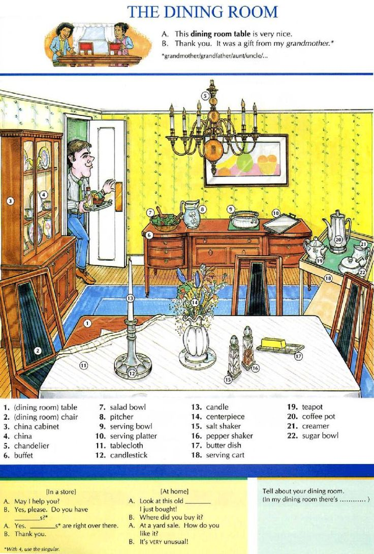 11 - THE DINING ROOM - Pictures dictionary - English Study, explanations, free exercises, speaking, listening, grammar lessons, reading, writing, vocabulary, dictionary and teaching materials