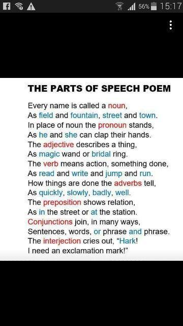English Grammar: Learning Parts of Speech