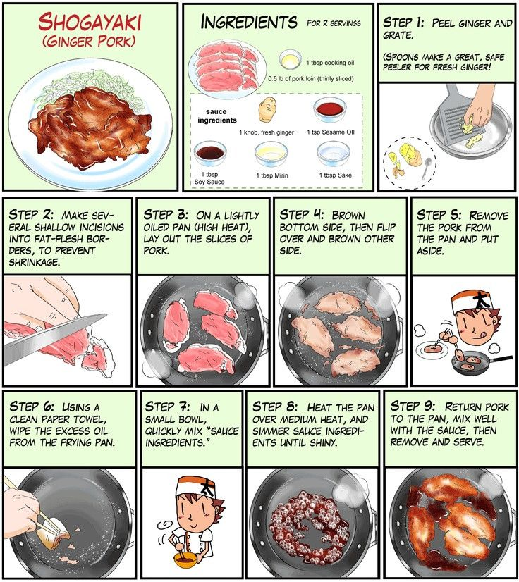 Japanese recipes - step by step