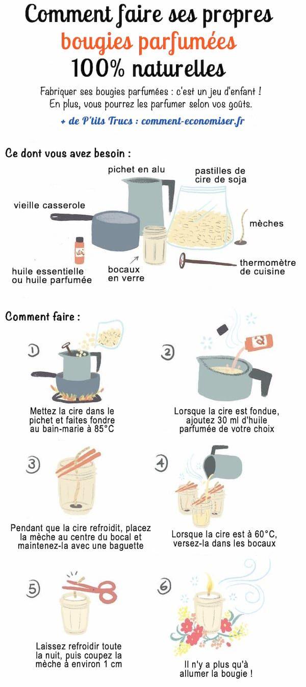 La Recette Des Bougies Parfumées 100% Naturelles (Facile Et Rapide à Faire).
