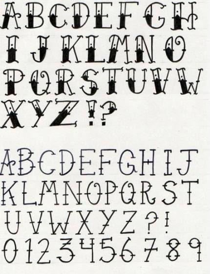 34+ Ideen Tattoo Schriftarten Alphabet Style Skripte   – Tattoos – #Alphabet #Id…