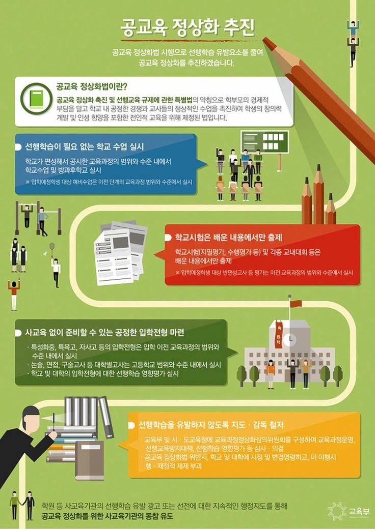 교육부, 사교육 부담 덜기 위한 '공교육 정상화법' 추진 [인포그래픽]  #education #Infographic ⓒ 비주얼다이브 무단 복사·전재·재배포