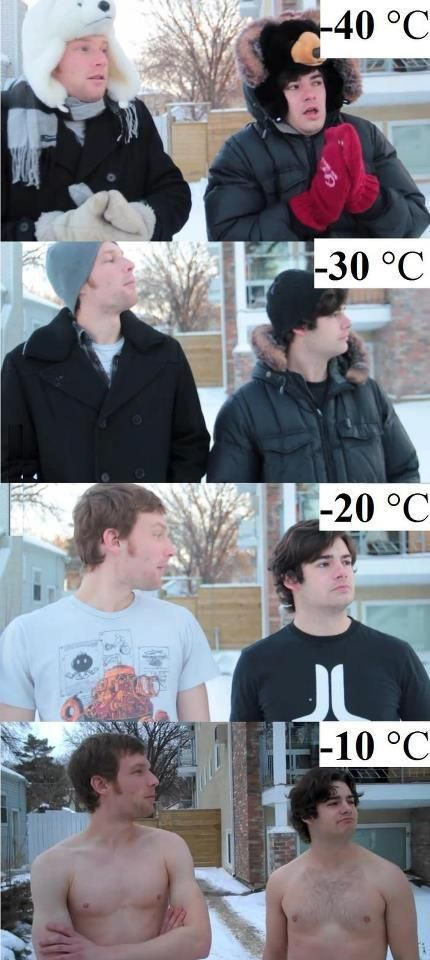 How Canadians (or Finns) dress in low temperatures