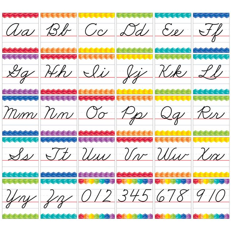 Printables Cursive Alphabet 1000 ideas about cursive alphabet on pinterest this manuscript line bulletin board is accented by a colorful herringbone pattern use
